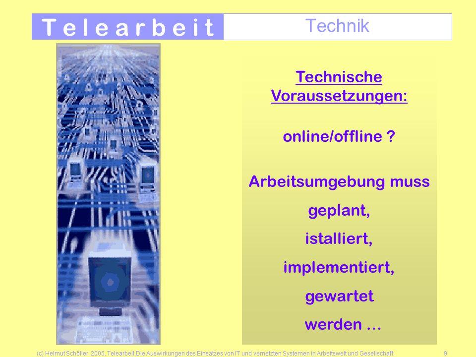 (c) Helmut Schöller, 2005, Telearbeit,Die Auswirkungen des Einsatzes von IT und vernetzten Systemen in Arbeitswelt und Gesellschaft9 T e l e a r b e i t Technik Technische Voraussetzungen: online/offline .