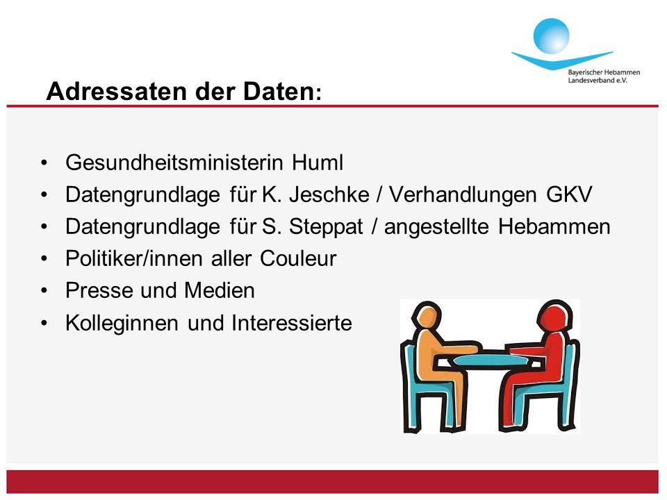 Gesundheitsministerin Huml Datengrundlage für K. Jeschke / Verhandlungen GKV Datengrundlage für S.