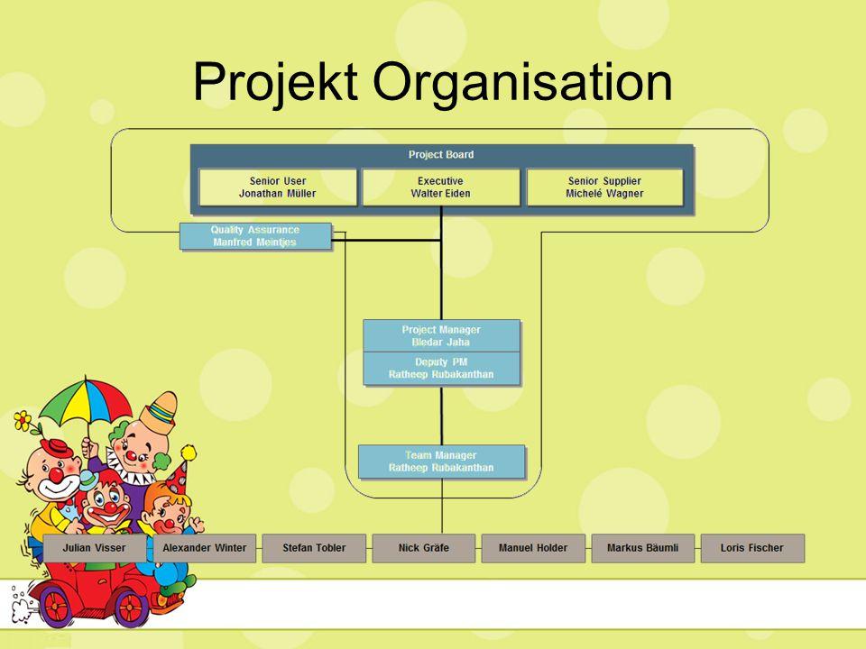 Projekt Organisation