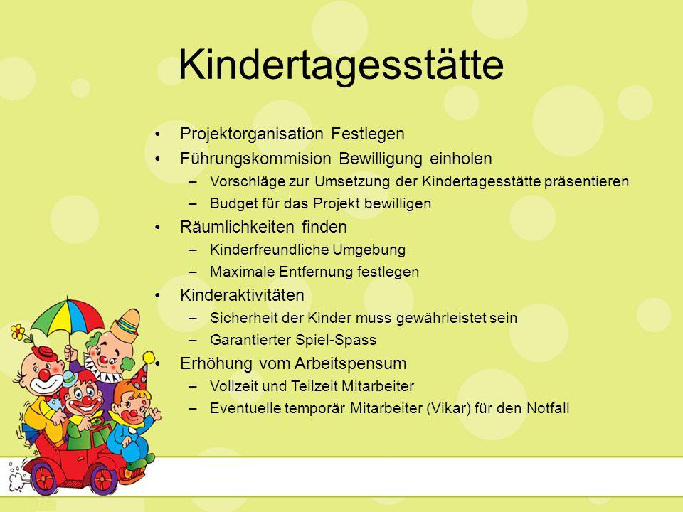 Kindertagesstätte Projektorganisation Festlegen Führungskommision Bewilligung einholen –Vorschläge zur Umsetzung der Kindertagesstätte präsentieren –B