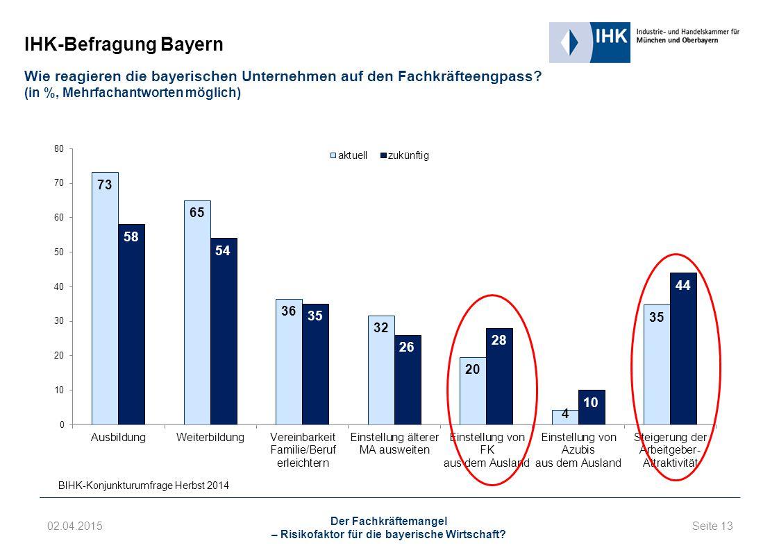 Seite 13 02.04.2015 Der Fachkräftemangel – Risikofaktor für die bayerische Wirtschaft.