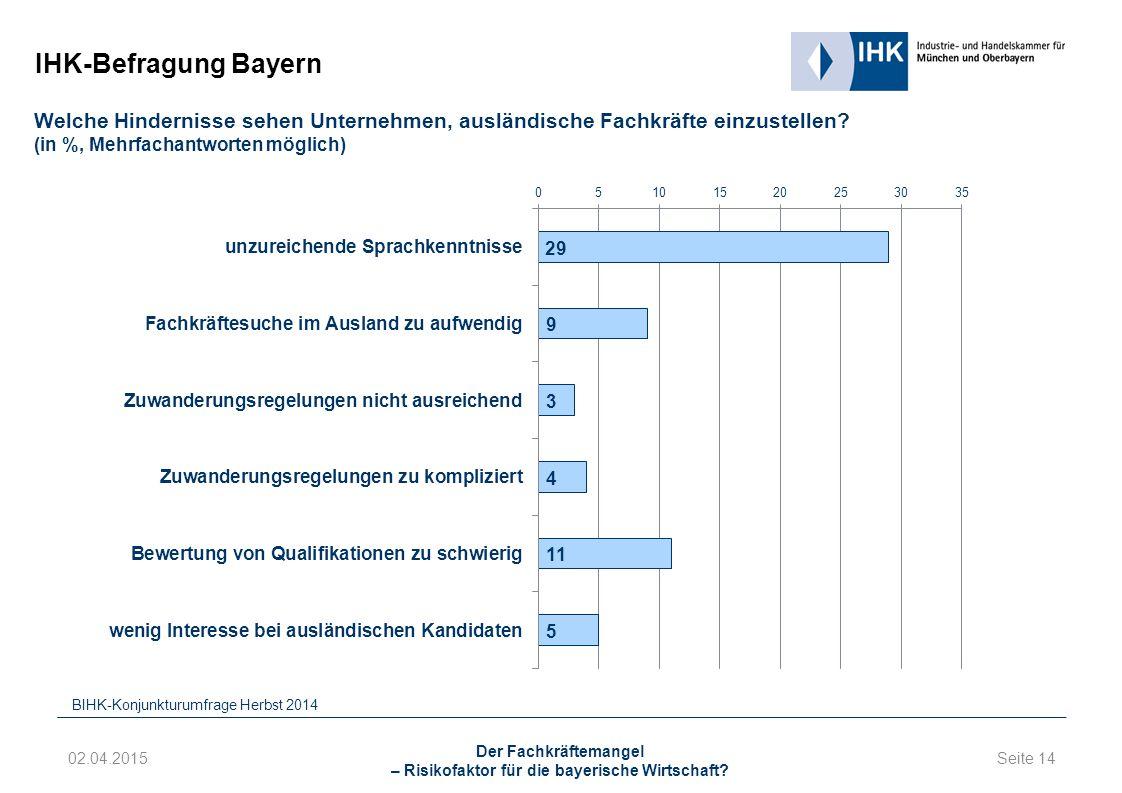Seite 14 02.04.2015 Der Fachkräftemangel – Risikofaktor für die bayerische Wirtschaft.