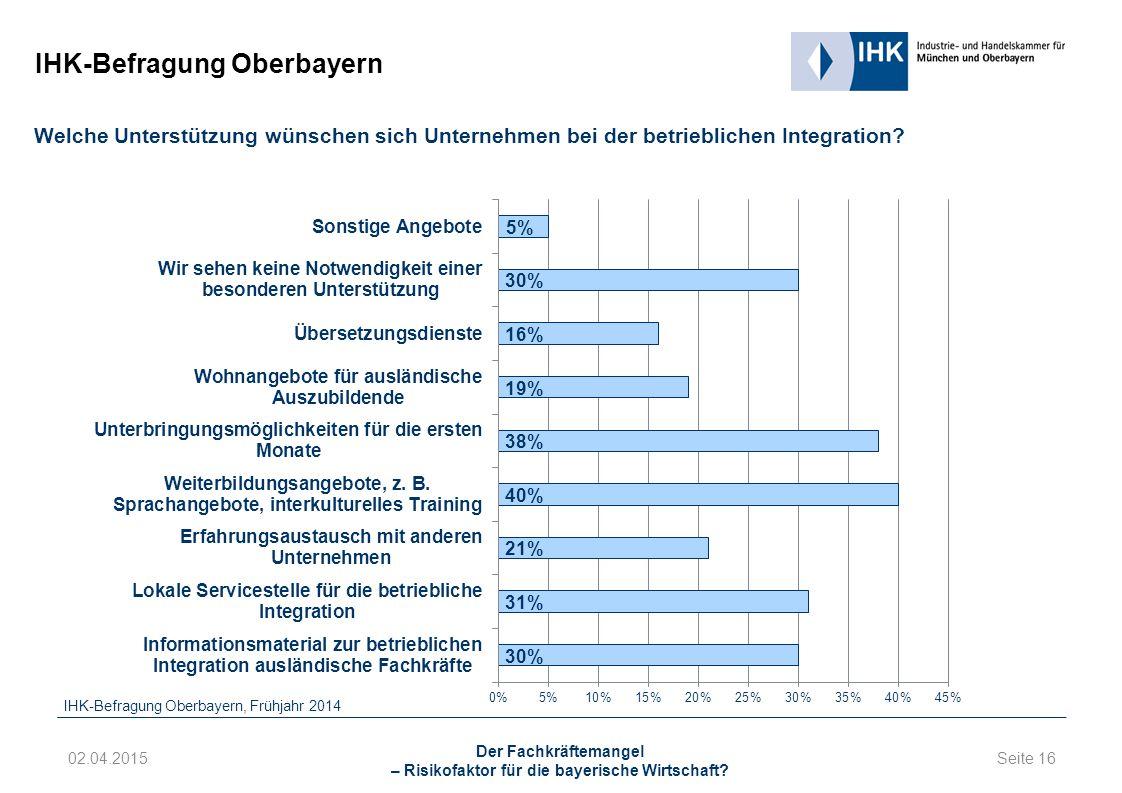 Seite 16 02.04.2015 Der Fachkräftemangel – Risikofaktor für die bayerische Wirtschaft.