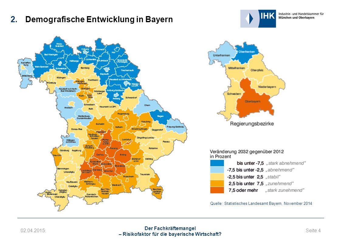 Seite 4 02.04.2015 Der Fachkräftemangel – Risikofaktor für die bayerische Wirtschaft.