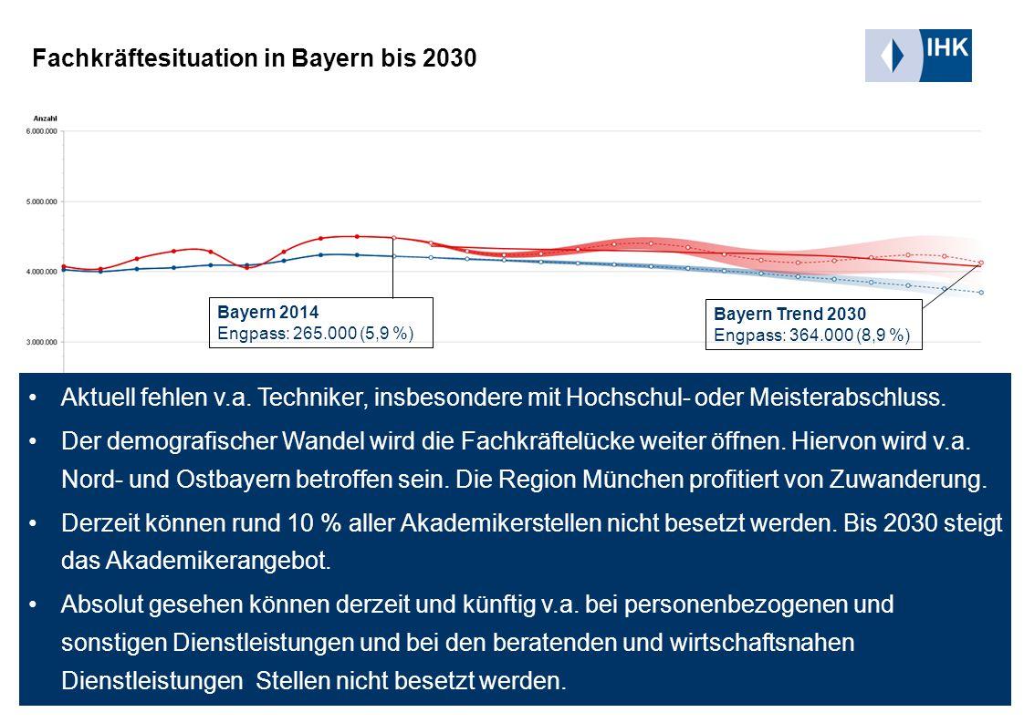 Fachkräftesituation in der Region München Im Jahr 2014 fehlen der Region München knapp 85.000 Fachkräfte.