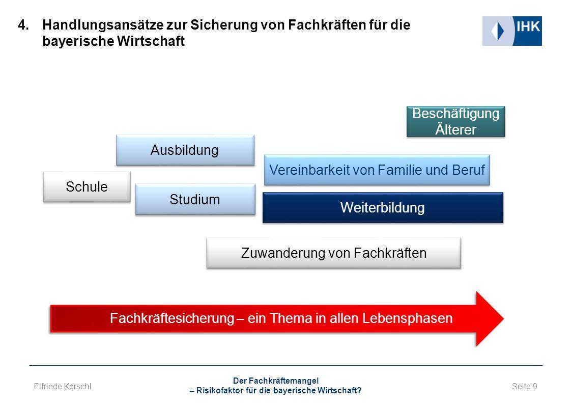 Der Fachkräftemangel – Risikofaktor für die bayerische Wirtschaft.