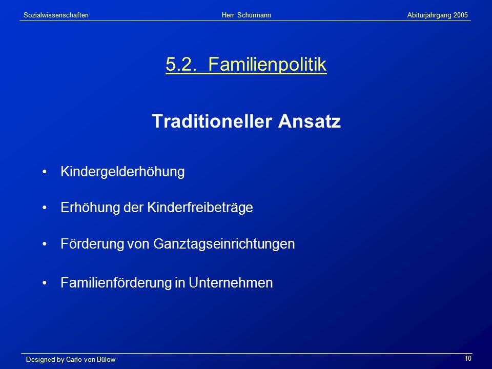 Sozialwissenschaften Herr Schürmann Abiturjahrgang 2005 Designed by Carlo von Bülow 10 5.2.