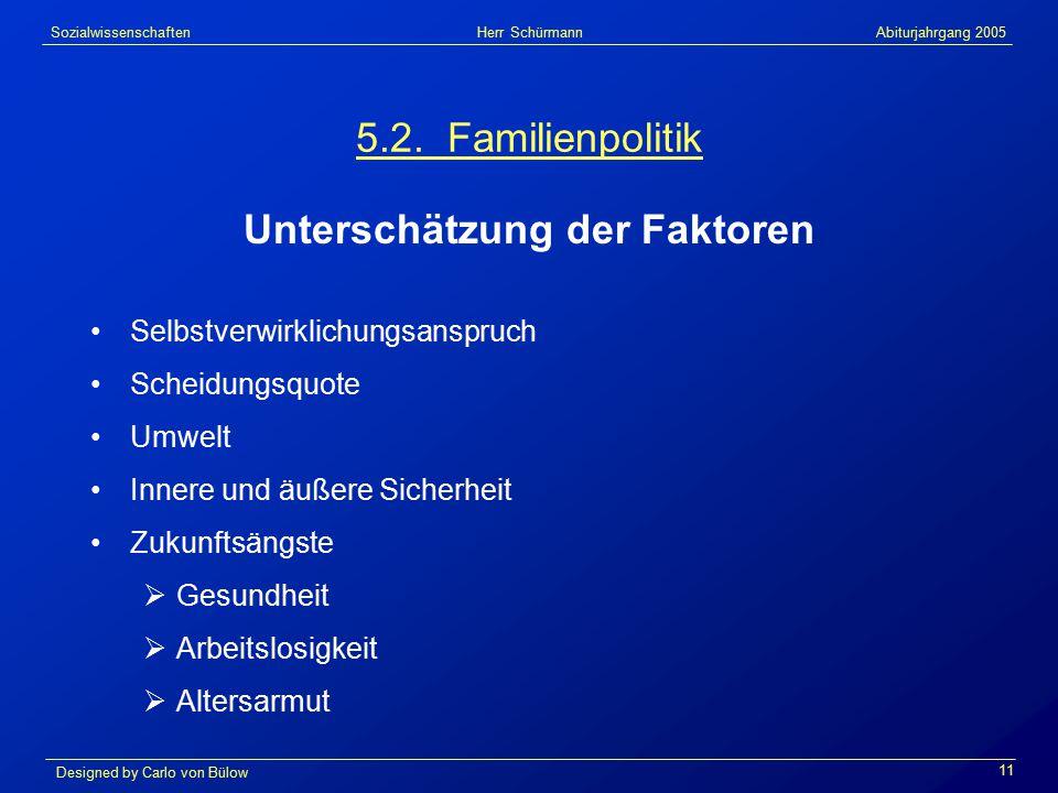 Sozialwissenschaften Herr Schürmann Abiturjahrgang 2005 Designed by Carlo von Bülow 11 5.2.