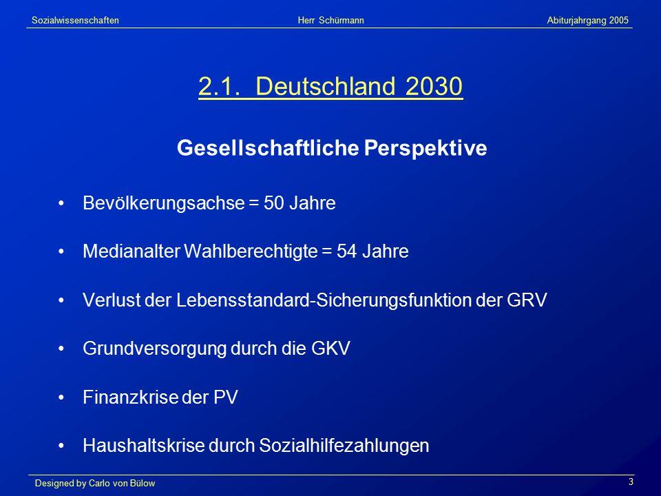 Sozialwissenschaften Herr Schürmann Abiturjahrgang 2005 Designed by Carlo von Bülow 4 2.2.