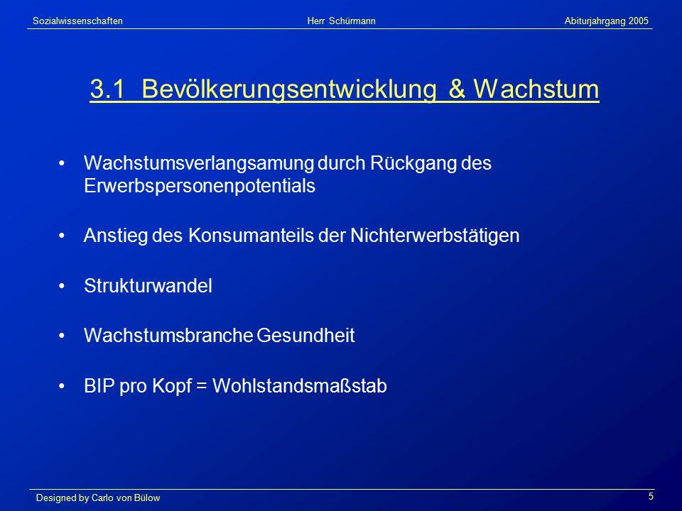 Sozialwissenschaften Herr Schürmann Abiturjahrgang 2005 Designed by Carlo von Bülow 16 5.5.