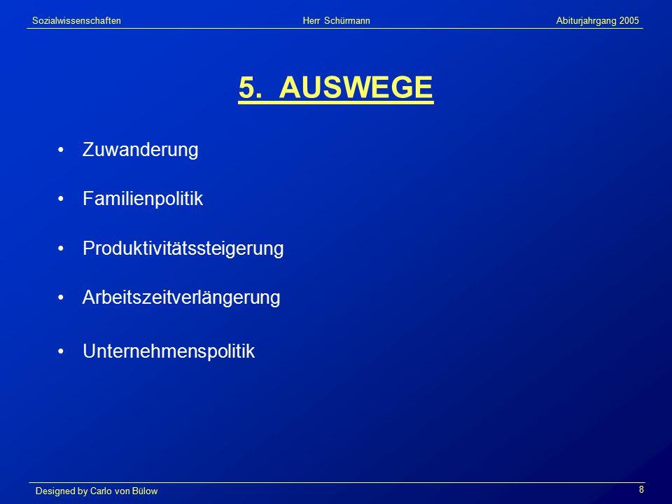 Sozialwissenschaften Herr Schürmann Abiturjahrgang 2005 Designed by Carlo von Bülow 9 5.1.