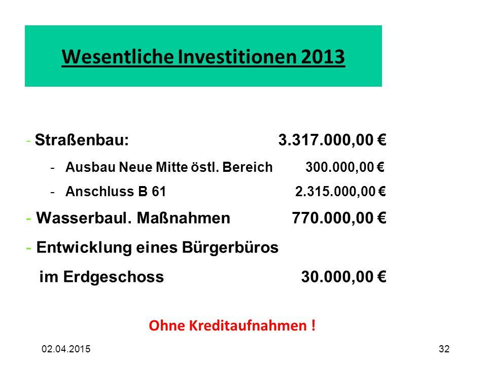 02.04.201532 Wesentliche Investitionen 2013 - Straßenbau: 3.317.000,00 € -Ausbau Neue Mitte östl. Bereich 300.000,00 € -Anschluss B 61 2.315.000,00 €