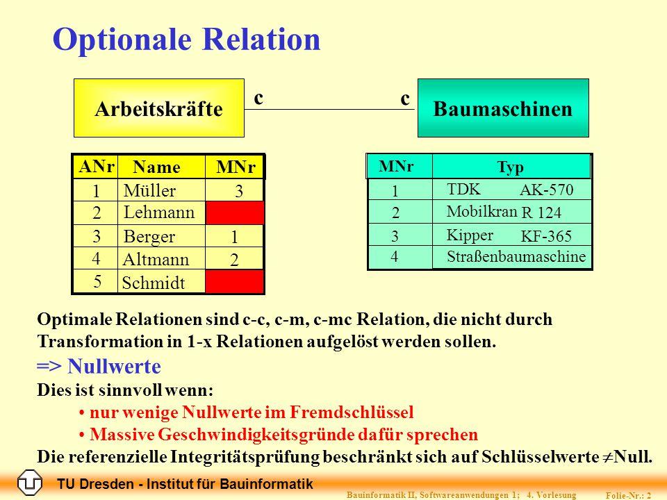 TU Dresden - Institut für Bauinformatik Folie-Nr.: 2 Bauinformatik II, Softwareanwendungen 1; 4. Vorlesung Müller Lehmann Berger Altmann Schmidt 1 2 3