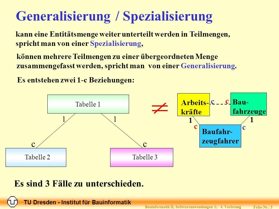 TU Dresden - Institut für Bauinformatik Folie-Nr.: 3 Bauinformatik II, Softwareanwendungen 1; 4. Vorlesung Generalisierung / Spezialisierung kann eine