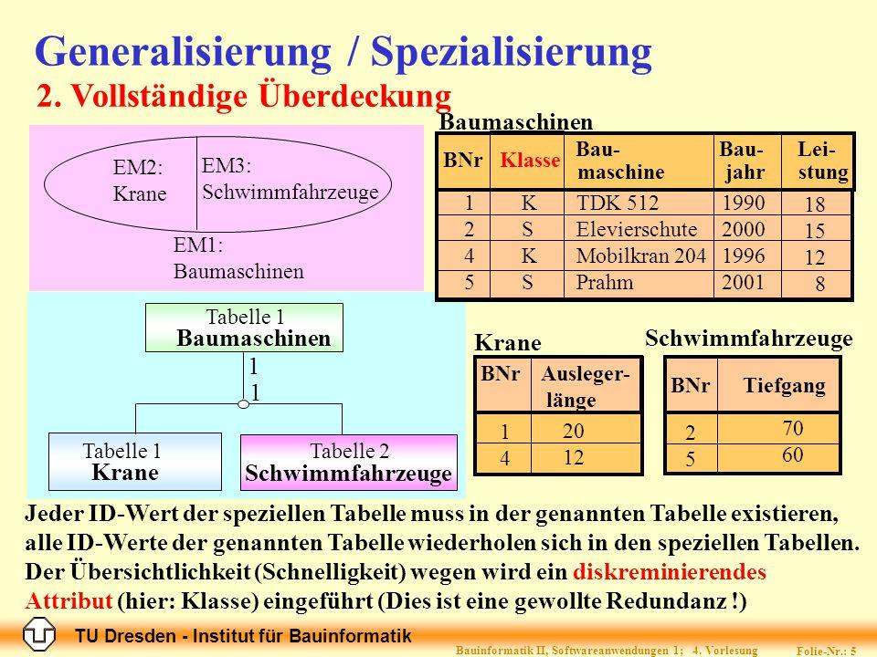 TU Dresden - Institut für Bauinformatik Folie-Nr.: 5 Bauinformatik II, Softwareanwendungen 1; 4. Vorlesung EM1: Baumaschinen EM3: Schwimmfahrzeuge EM2
