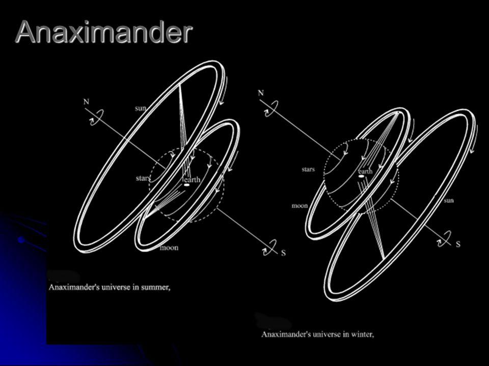 - Erde schwebt auf Luft - Sterne weit entfernt - erdartige Klumpen Anaximenes Anaximenes Anaximenes 600-528