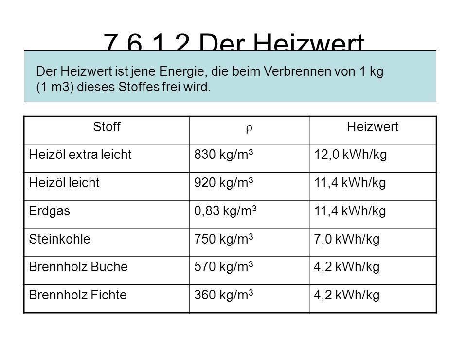 7.6.1.2 Der Heizwert Der Heizwert ist jene Energie, die beim Verbrennen von 1 kg (1 m3) dieses Stoffes frei wird. Stoff  Heizwert Heizöl extra leicht