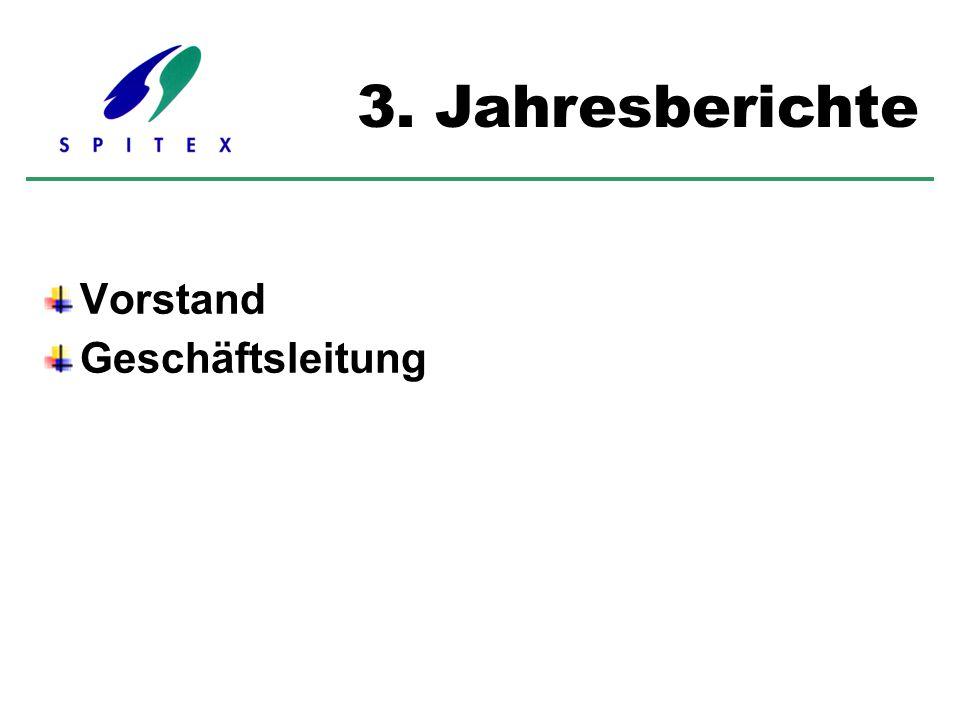Vorstand Geschäftsleitung 3. Jahresberichte