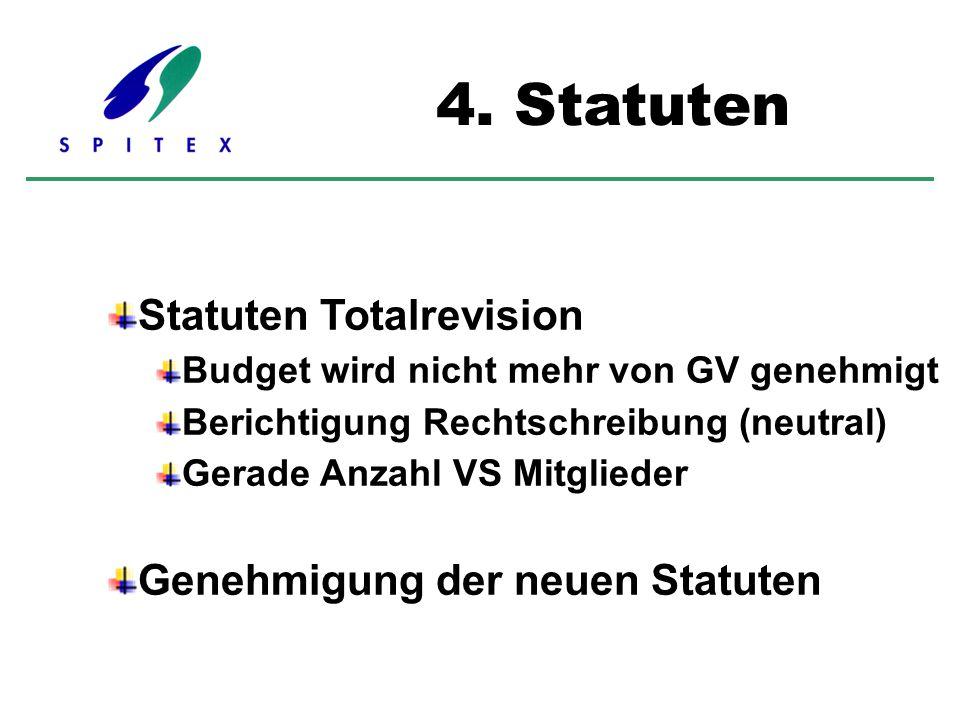 4. Statuten Statuten Totalrevision Budget wird nicht mehr von GV genehmigt Berichtigung Rechtschreibung (neutral) Gerade Anzahl VS Mitglieder Genehmig