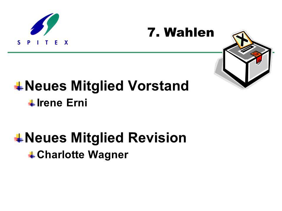 Neues Mitglied Vorstand Irene Erni Neues Mitglied Revision Charlotte Wagner 7. Wahlen