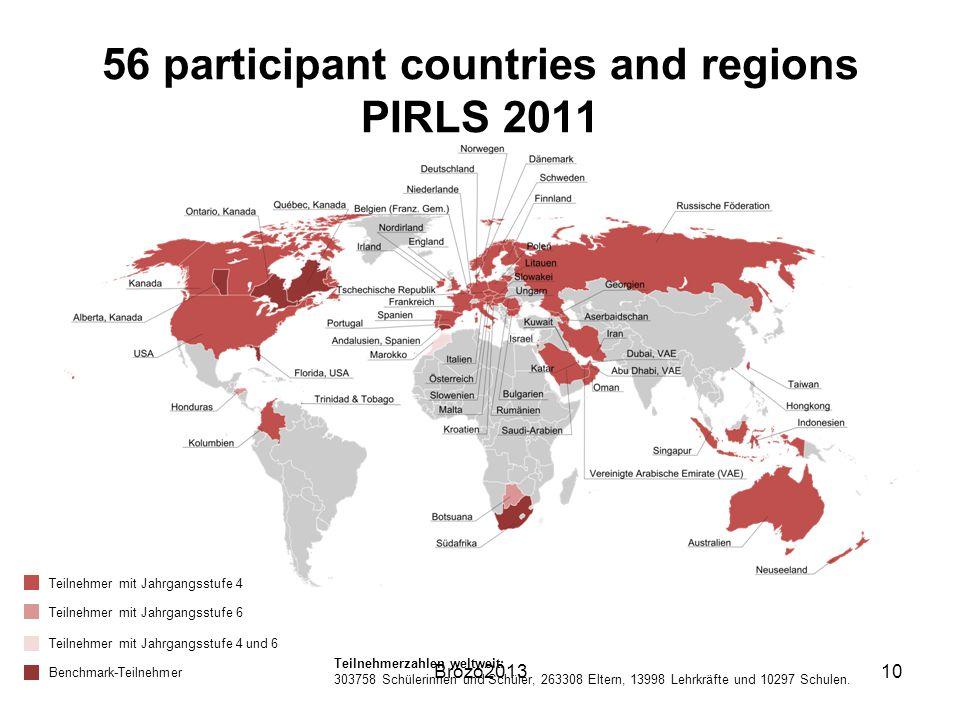 56 participant countries and regions PIRLS 2011 Teilnehmerzahlen weltweit: 303758 Schülerinnen und Schüler, 263308 Eltern, 13998 Lehrkräfte und 10297 Schulen.