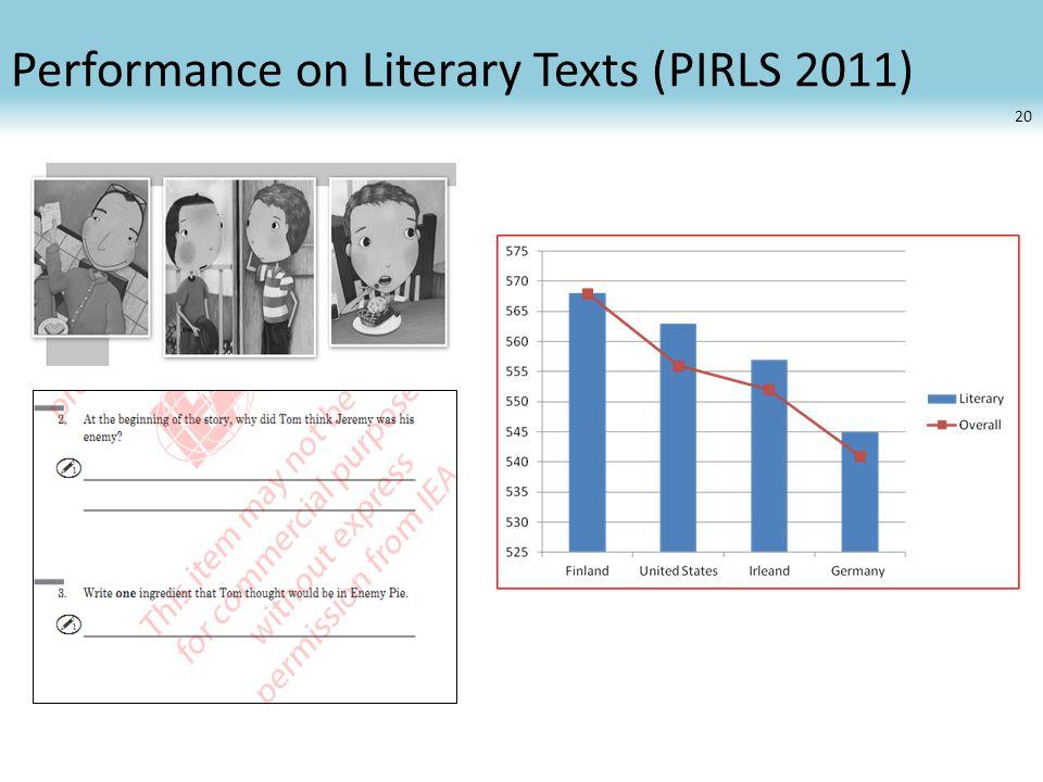 Performance on Literary Texts (PIRLS 2011) 20