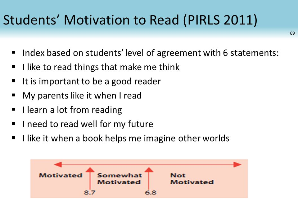 Students' Motivation to Read (PIRLS 2011)  Index based on students' level of agreement with 6 statements:  I like to read things that make me think  It is important to be a good reader  My parents like it when I read  I learn a lot from reading  I need to read well for my future  I like it when a book helps me imagine other worlds 69