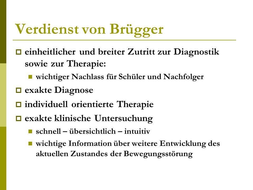 Verdienst von Brügger  einheitlicher und breiter Zutritt zur Diagnostik sowie zur Therapie: wichtiger Nachlass für Schüler und Nachfolger  exakte Di