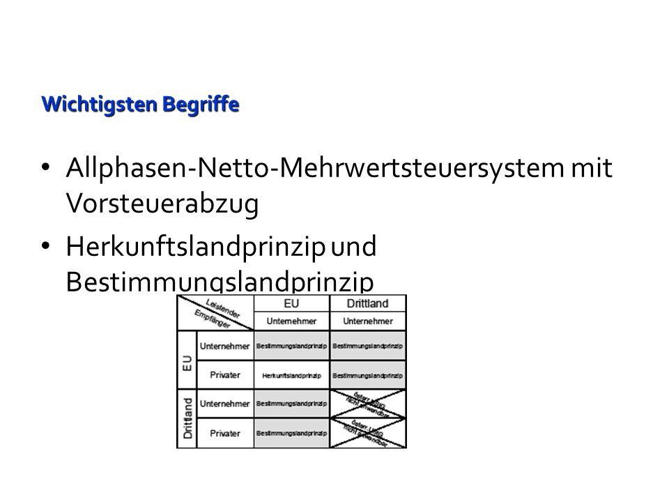 Die Charakteristik der Umsatzsteuer große finanzpolitische Bedeutung – Einnahmen über 20 Mrd €/Jahr gemeinschaftliche Bundesabgabe Objektsteuer Verkeh