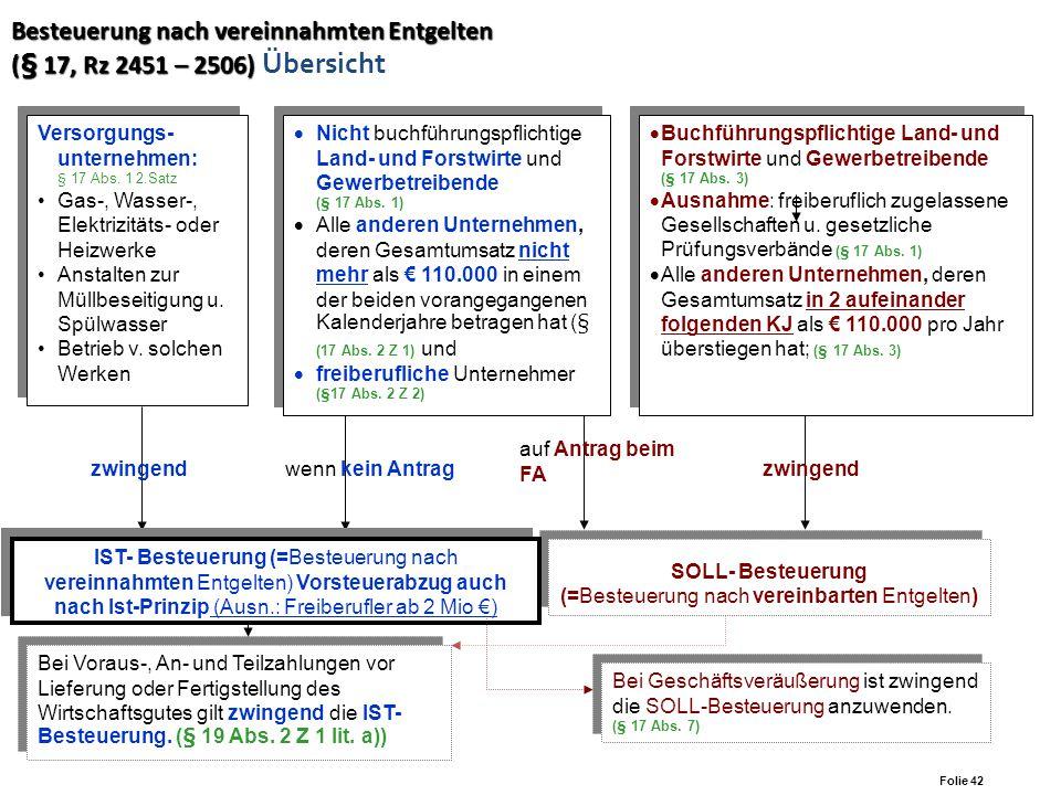 Folie 41 Vorsteuerabzug nach Durchschnittssätzen (§ 14, Rz 2226 – 2243, 2251 - 2289) Vorsteuerabzug nach Durchschnittssätzen (§ 14, Rz 2226 – 2243, 22