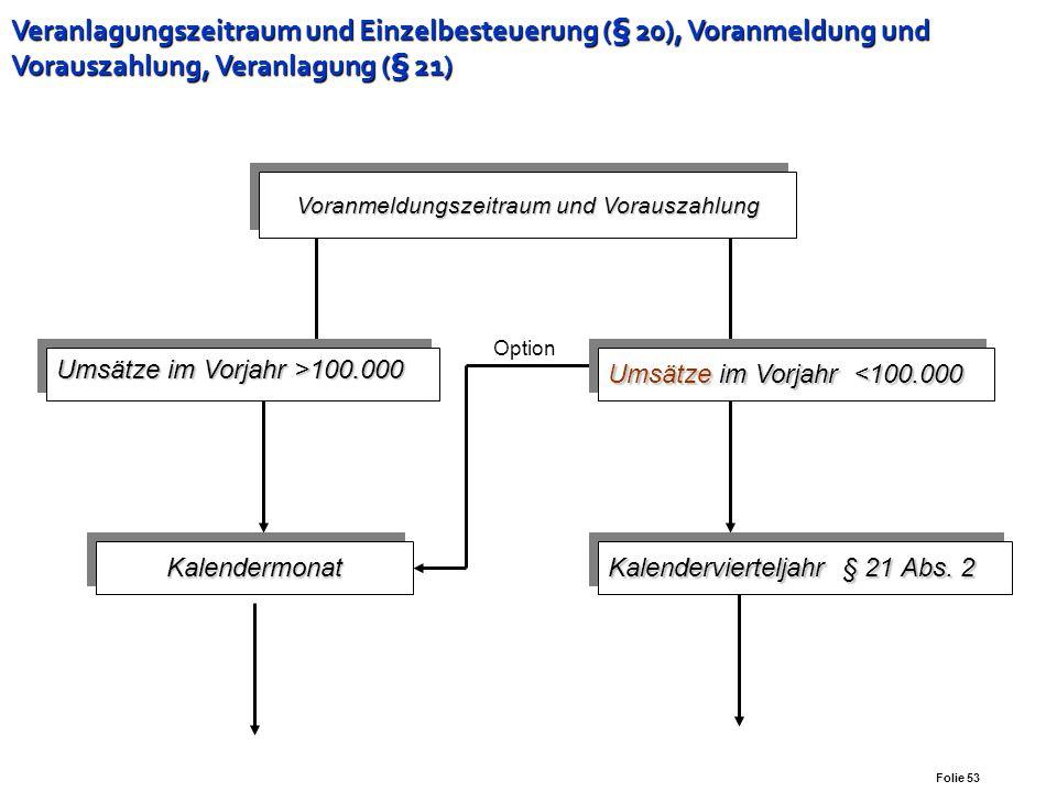 Folie 52 Entstehung der Umsatzsteuerschuld (§ 19, Art. 19, Rz 2601 – 2624) Entstehung der Umsatzsteuerschuld (§ 19, Art. 19, Rz 2601 – 2624) Sollbeste