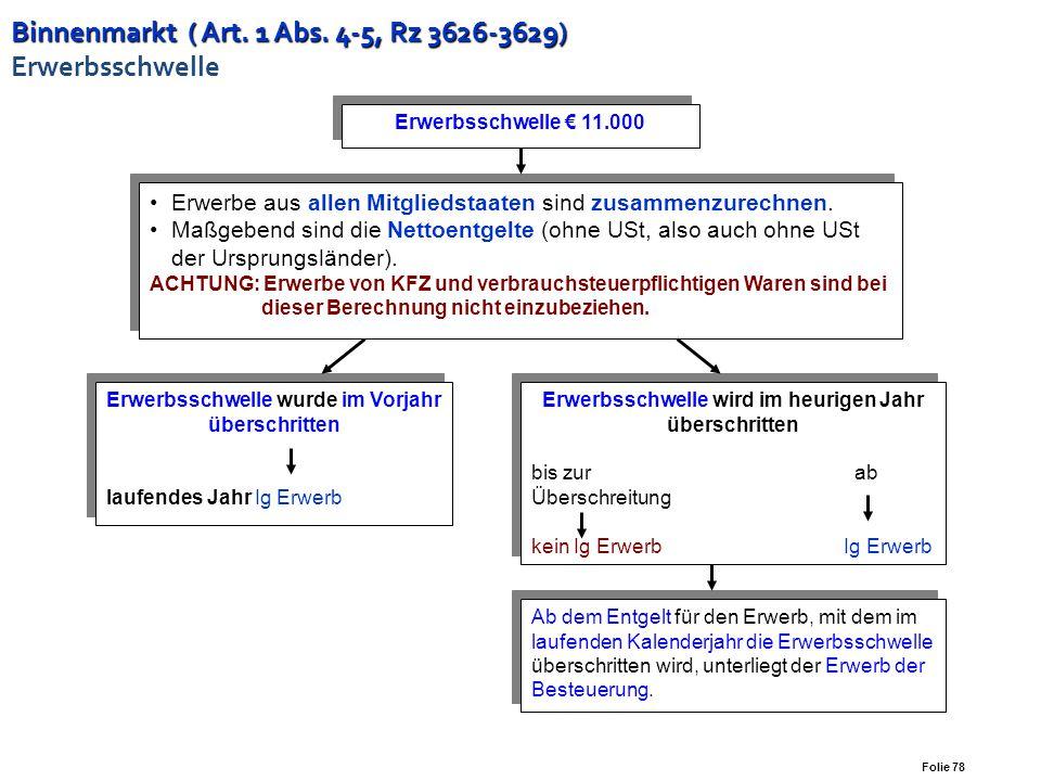 Folie 77 Binnenmarkt (Art. 1 Abs. 4-5, Rz 3626-3629) Binnenmarkt (Art. 1 Abs. 4-5, Rz 3626-3629) Handel mit privaten Abnehmern und Schwellenerwerbern