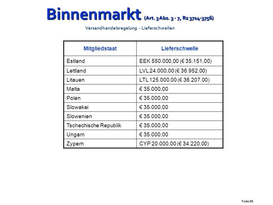 Folie 87 Binnenmarkt (Art. 3 Abs. 3 - 7, Rz 3714-3756) Binnenmarkt (Art. 3 Abs. 3 - 7, Rz 3714-3756) Versandhandelsregelung - Lieferschwellen Mitglied