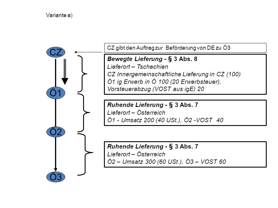 Beispiel Ö3 (Wien) bestellt eine Ware um 300 bei Ö2. Ö2 hat die Ware nicht vorrätig und bestellt sie bei Ö1. Dieser hat sie ebenfalls nicht vorrätig u