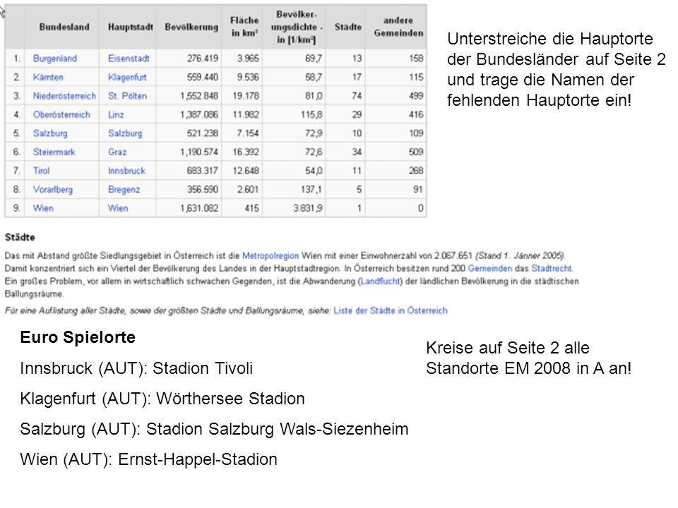Euro Spielorte Innsbruck (AUT): Stadion Tivoli Klagenfurt (AUT): Wörthersee Stadion Salzburg (AUT): Stadion Salzburg Wals-Siezenheim Wien (AUT): Ernst-Happel-Stadion Kreise auf Seite 2 alle Standorte EM 2008 in A an.