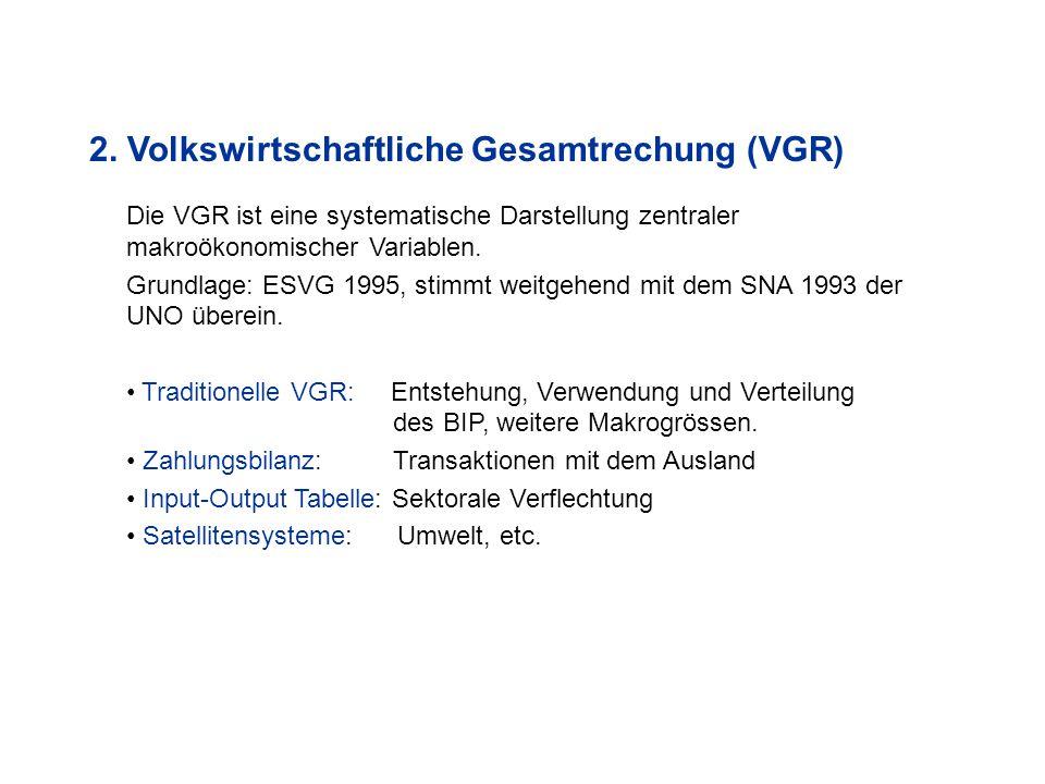 2. Volkswirtschaftliche Gesamtrechung (VGR) Die VGR ist eine systematische Darstellung zentraler makroökonomischer Variablen. Grundlage: ESVG 1995, st