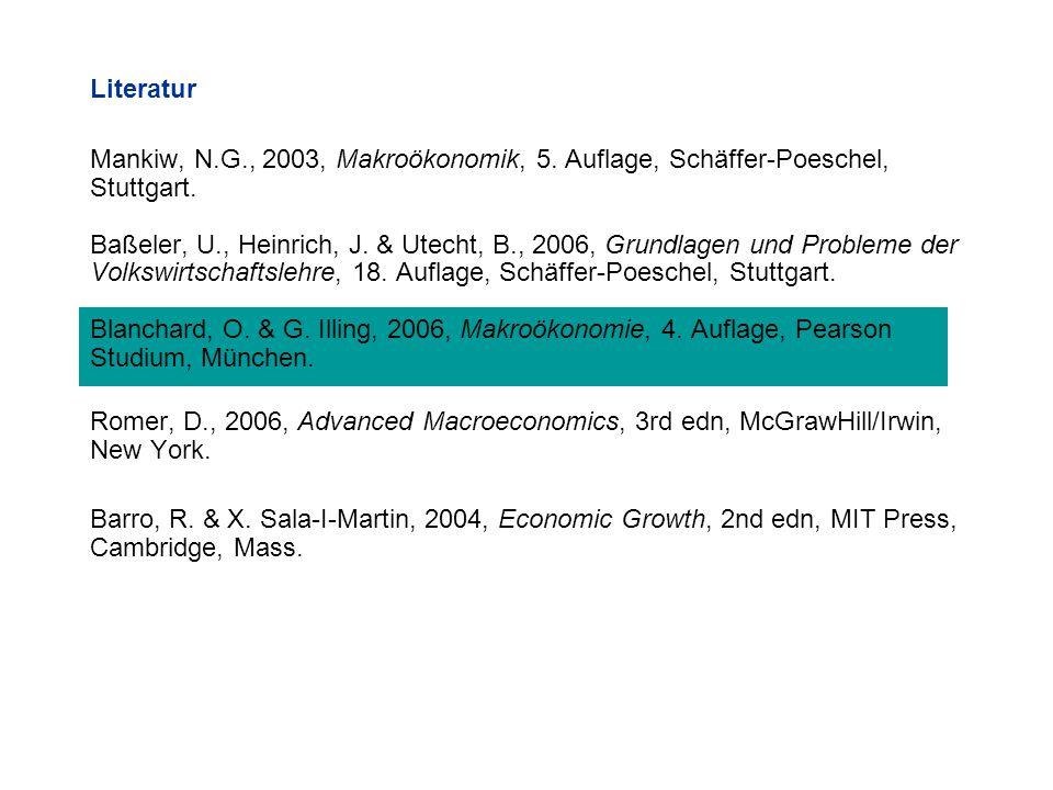 Literatur Mankiw, N.G., 2003, Makroökonomik, 5. Auflage, Schäffer-Poeschel, Stuttgart. Baßeler, U., Heinrich, J. & Utecht, B., 2006, Grundlagen und Pr