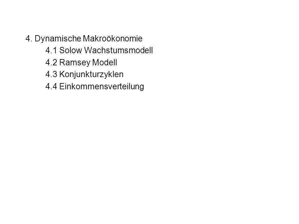 4. Dynamische Makroökonomie 4.1 Solow Wachstumsmodell 4.2 Ramsey Modell 4.3 Konjunkturzyklen 4.4 Einkommensverteilung