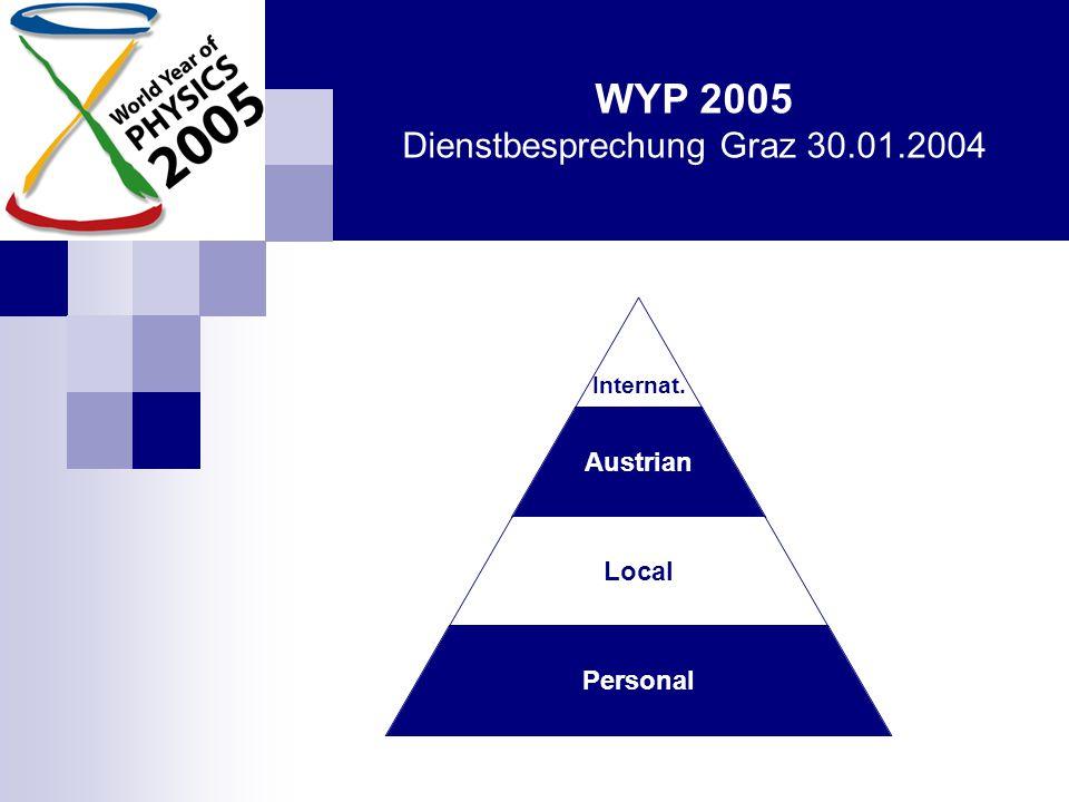 WYP 2005 Dienstbesprechung Graz 30.01.2004 Internat. Austrian Local Personal