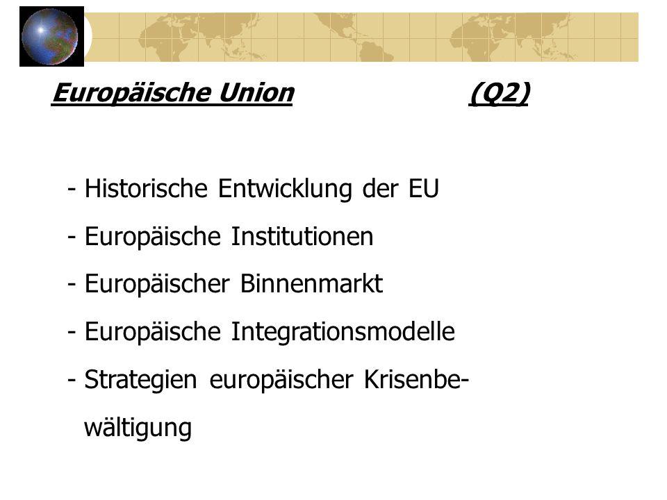 Europäische Union (Q2) - Historische Entwicklung der EU - Europäische Institutionen - Europäischer Binnenmarkt - Europäische Integrationsmodelle - Str