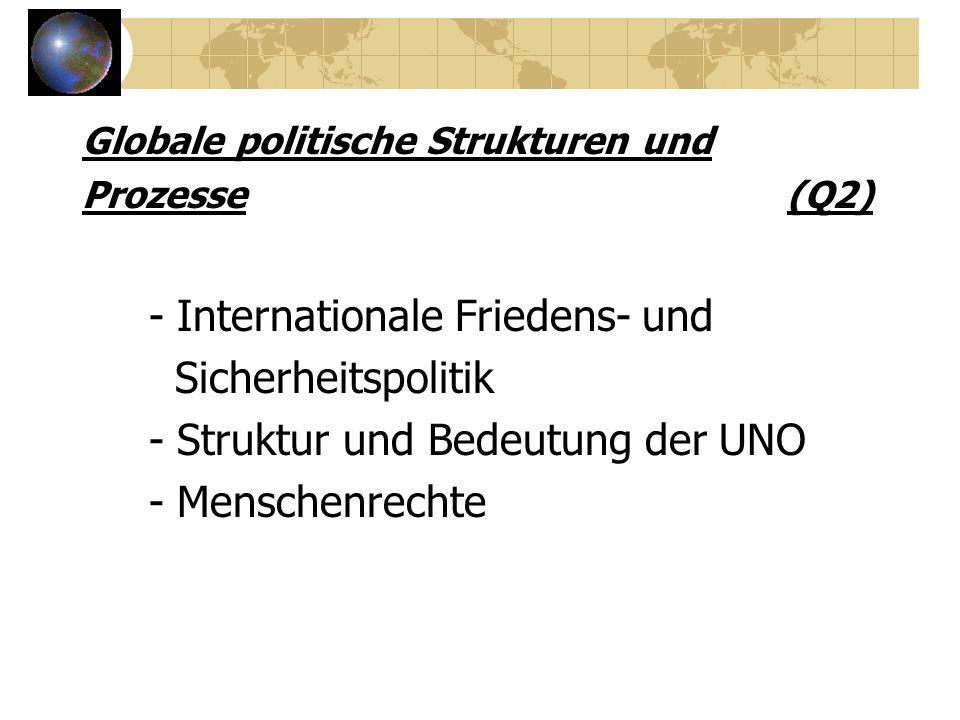 Globale politische Strukturen und Prozesse (Q2) - Internationale Friedens- und Sicherheitspolitik - Struktur und Bedeutung der UNO - Menschenrechte