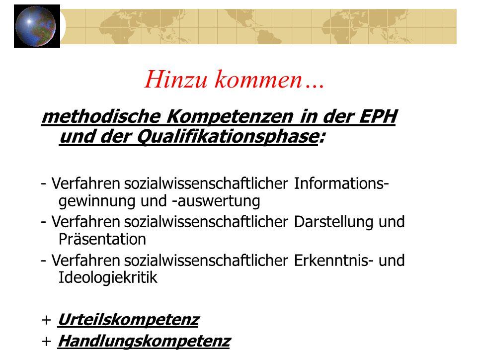 Hinzu kommen… methodische Kompetenzen in der EPH und der Qualifikationsphase: - Verfahren sozialwissenschaftlicher Informations- gewinnung und -auswer