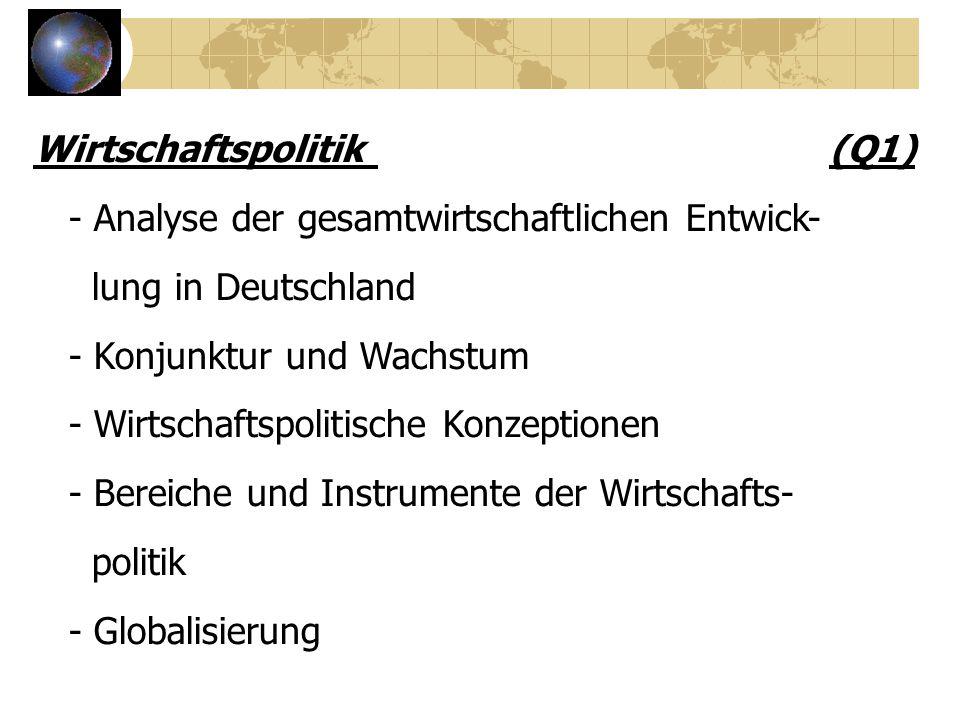 Wirtschaftspolitik (Q1) - Analyse der gesamtwirtschaftlichen Entwick- lung in Deutschland - Konjunktur und Wachstum - Wirtschaftspolitische Konzeption