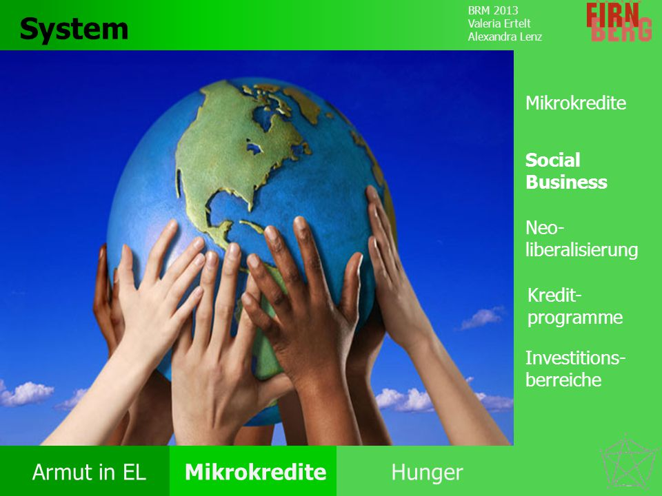 BRM 2013 Valeria Ertelt Alexandra Lenz Armut in ELMikrokrediteHunger Kritik System Forschungs- frage Fazit System Mikrokredite Social Business Neo- li