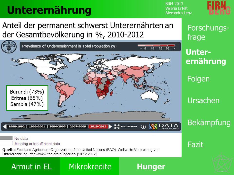 BRM 2013 Valeria Ertelt Alexandra Lenz Armut in ELMikrokrediteHunger Ursachen Folgen Unter- ernährung Bekämpfung Forschungs- frage Fazit Unterernährun