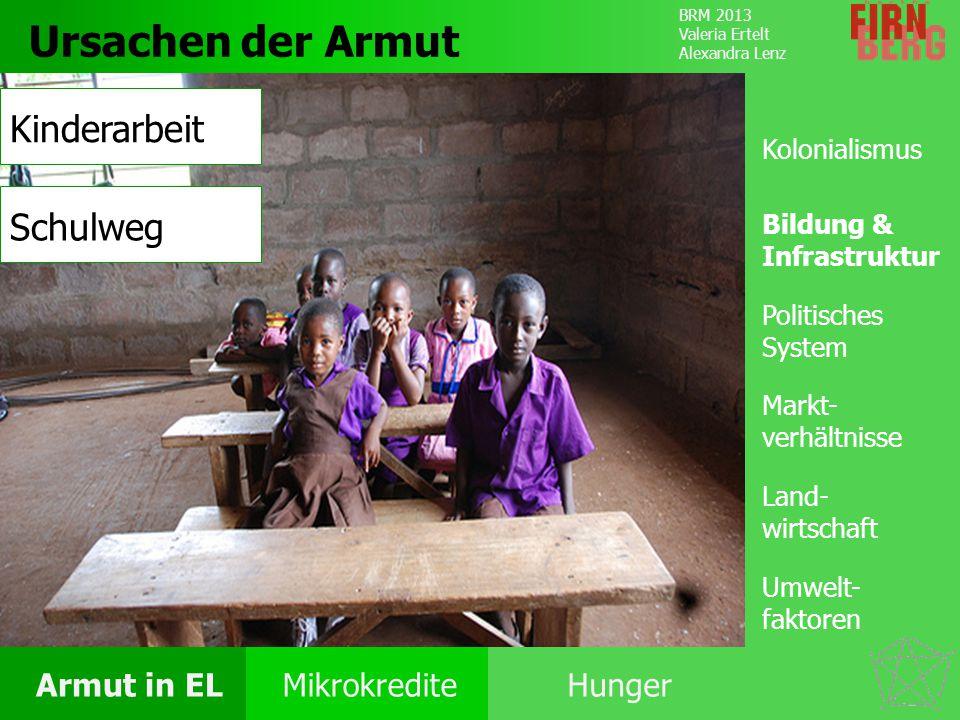 BRM 2013 Valeria Ertelt Alexandra Lenz Armut in ELMikrokrediteHunger Ursachen Folgen Unter- ernährung Bekämpfung Forschungs- frage Fazit