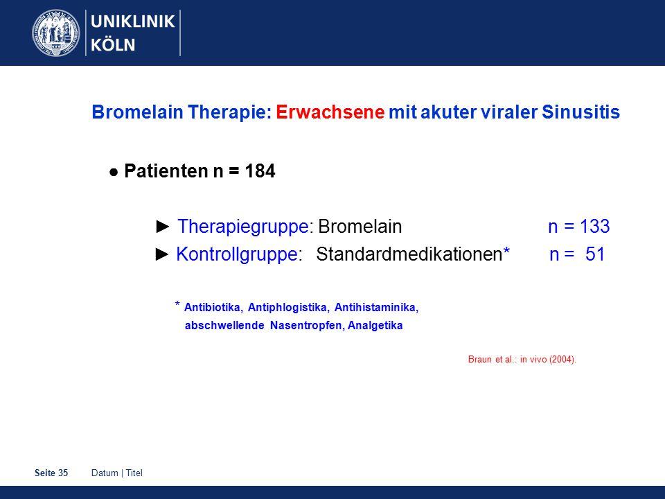 Datum | TitelSeite 35 Bromelain Therapie: Erwachsene mit akuter viraler Sinusitis ● Patienten n = 184 ► Therapiegruppe: Bromelain n = 133 ► Kontrollgr