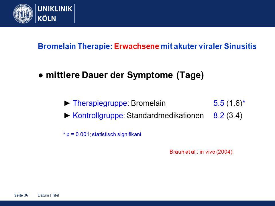 Datum | TitelSeite 36 Bromelain Therapie: Erwachsene mit akuter viraler Sinusitis ● mittlere Dauer der Symptome (Tage) ► Therapiegruppe: Bromelain 5.5 (1.6)* ► Kontrollgruppe: Standardmedikationen 8.2 (3.4) * p = 0.001; statistisch signifikant Braun et al.: in vivo (2004).