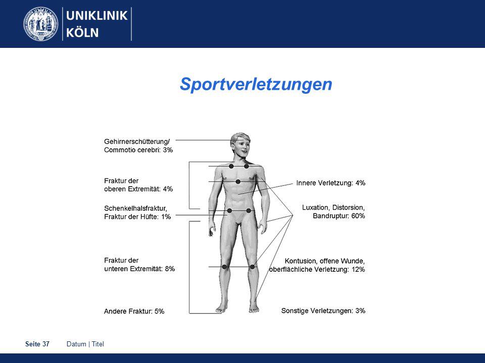 Datum | TitelSeite 37 Sportverletzungen
