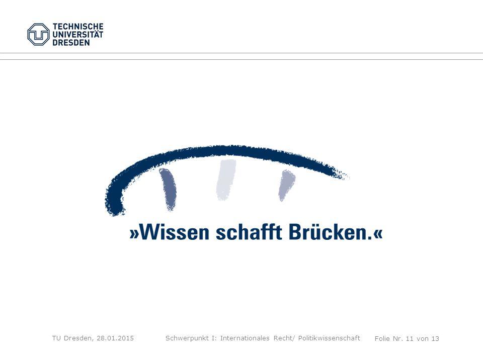 Folie Nr. 11 von 13 TU Dresden, 28.01.2015Schwerpunkt I: Internationales Recht/ Politikwissenschaft